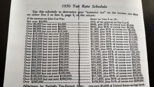 1950 Tax Rate Schedule